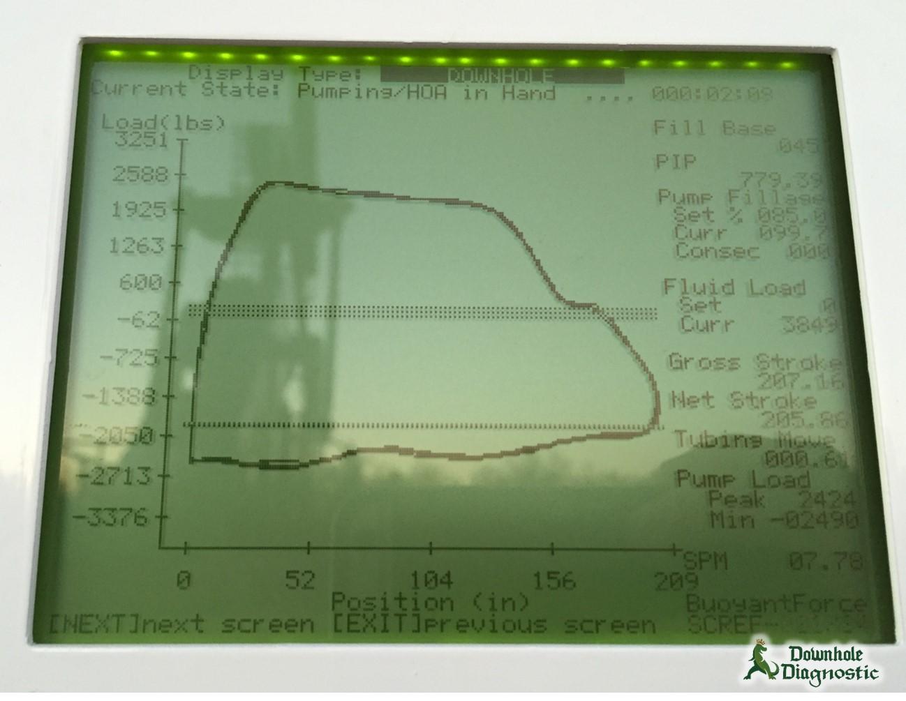 Lufkin POC - Variable Slippage Pump