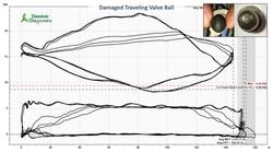 Traveling Valve Ball Damaged