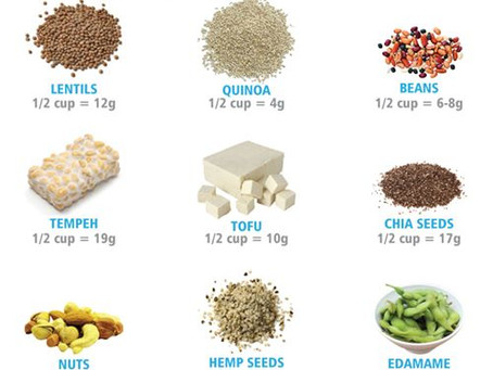 The plant based protein diet we use to help really bad cases of peripheral neuropathy that works!