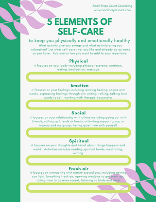 5 elements of self care.png