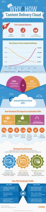 CDC_infographic_120314.jpg