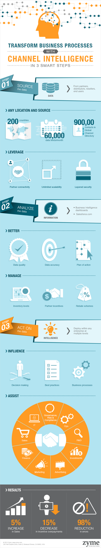 Zyme_infogrphic_CI_012115_02.png
