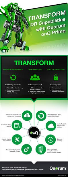 Infographic_Transformer_111214_V3.jpg
