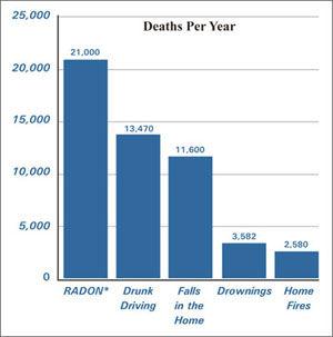 radon_deaths.jpg