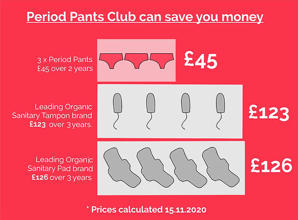 PPC Tampon and Pad Conversion Chart webs