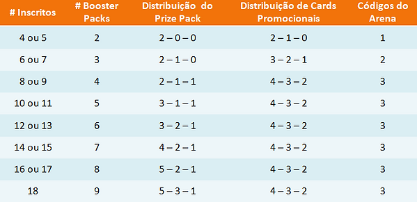 MtG Meio Booster.png