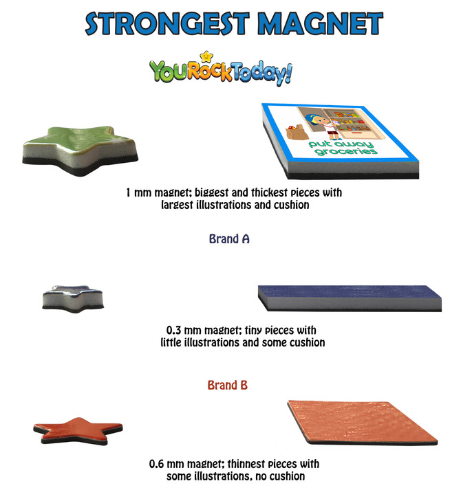 THICKEST MAGNETIC LAYER