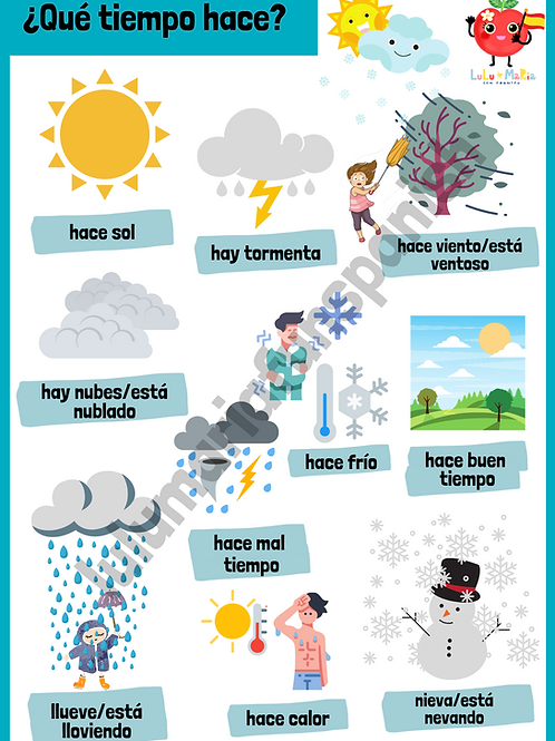 What's the Weather like? - ¿Qué tiempo hace? - Poster