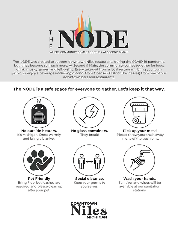 The NODE Rules.png