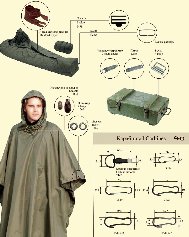 Военная фурнитура карабины