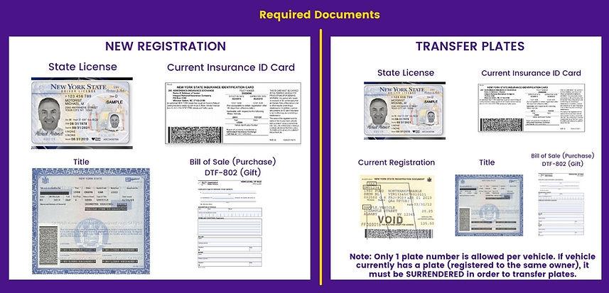 Required Documents website DMV.jpg