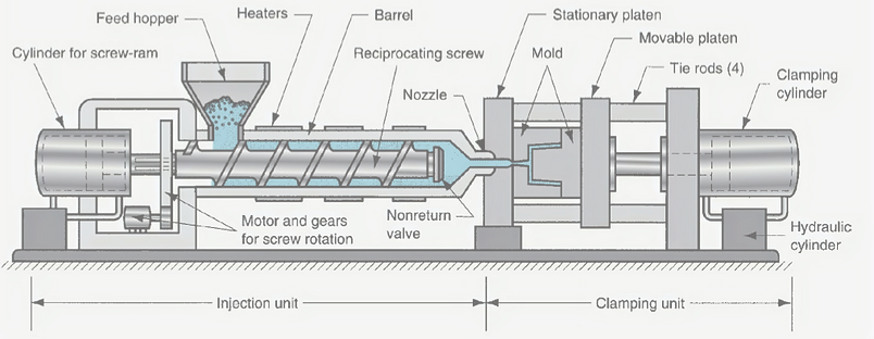 plastic injection molding machine_edited.png