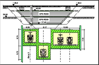 Προστασία υπόγειων κατασκευών