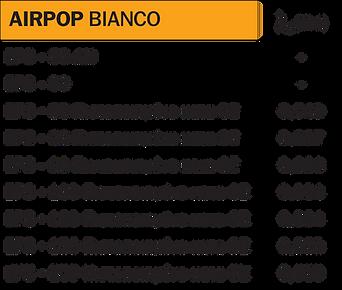 Airpop Bianco πίνακας υλικών