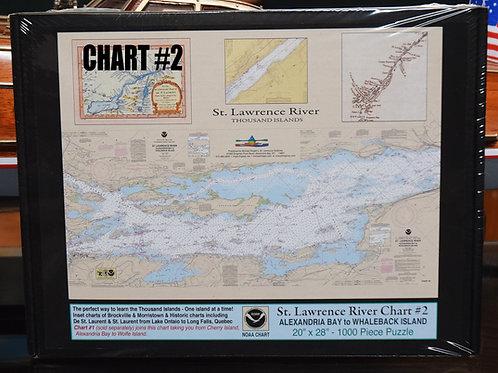 Alexandria Bay to Chippewa Bay (Chart #2)