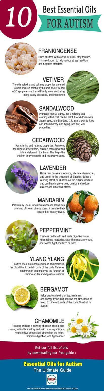 best-essential-oils-for-autism.jpg