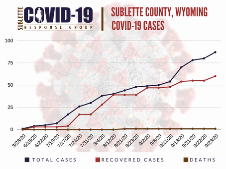 Seven new cases in Sublette