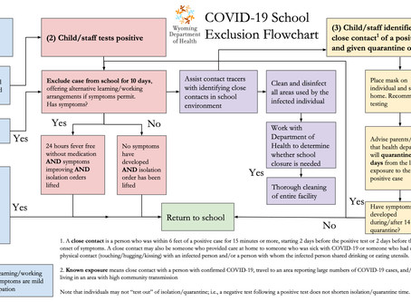 PHS Student Tests Positive for COVID-19