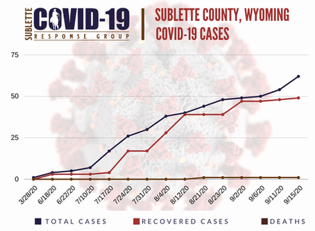 Two New COVID-19 Cases