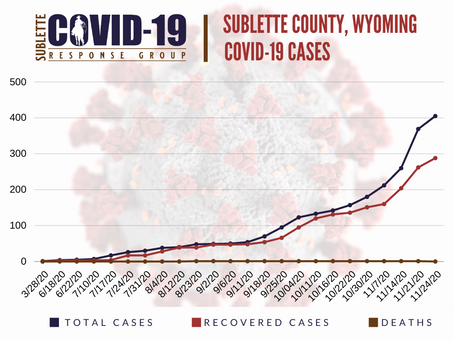 Sublette Count Up 22 Cases