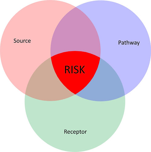 Risk Assessment.jpg