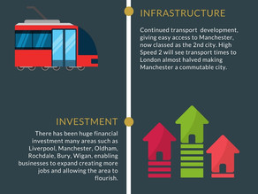Why invest in the North West?
