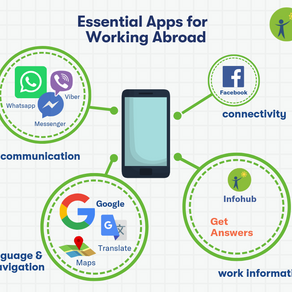 Useful Mobile Apps for Working Abroad