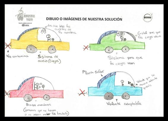 Dibujo de una solución del reto en red Iniciativa Volvo