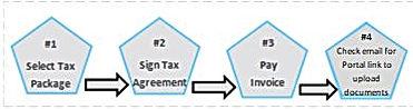 Welcome to the 2020 tax season.JPG