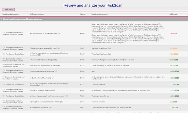 RiskScanAnalysis.png