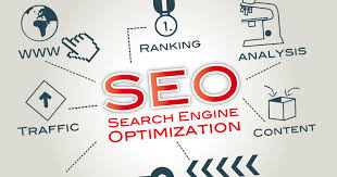 S.E.O. — Search Engine Optimization