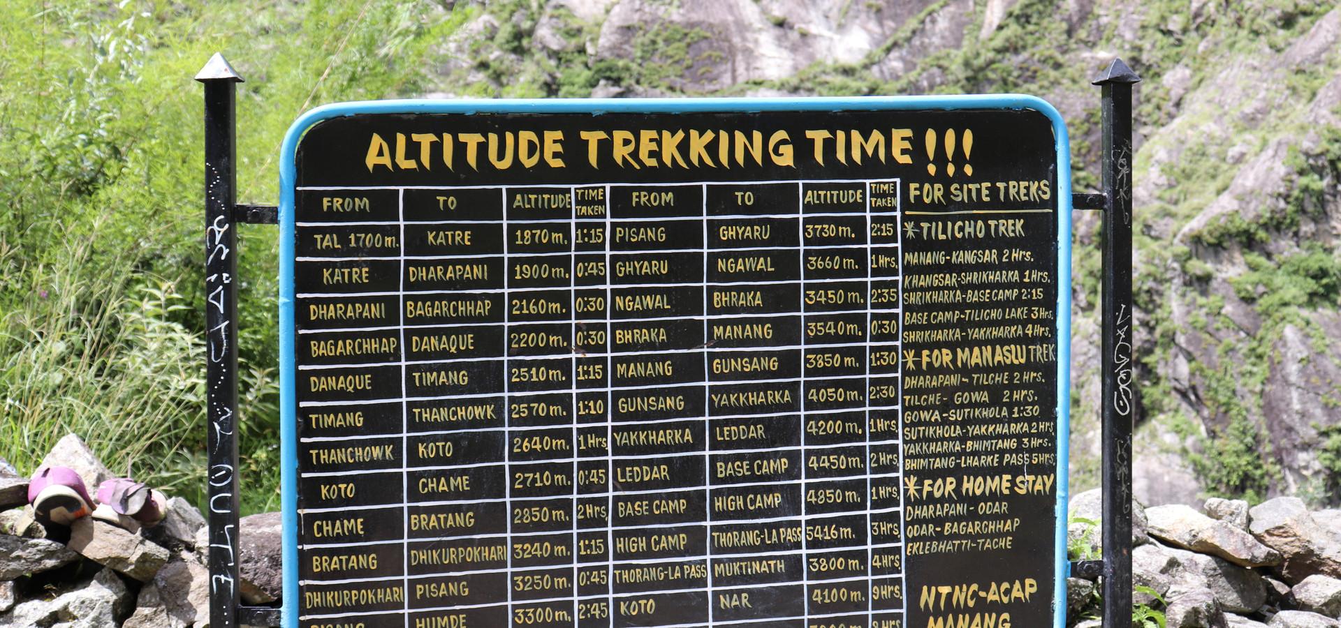 Annapurna National Park