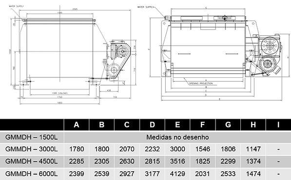 Informações - Misturador de Concreto