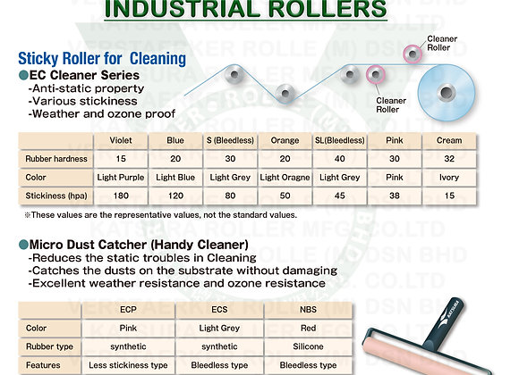 CLEANING STICKY ROLLER