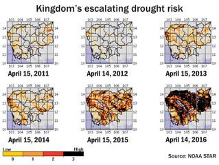 FIDES-Brunnen führen Wasser trotz Dürre