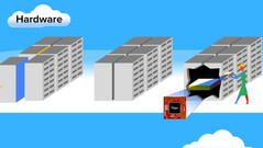 WIRED GOOGLE CLOUD