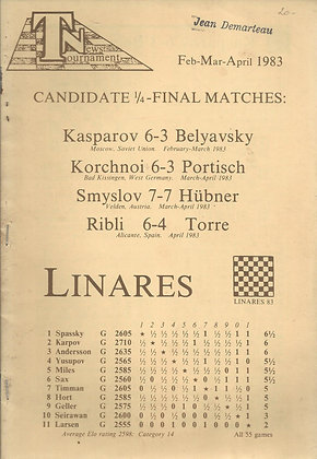 Candidate ¼ final match 1983