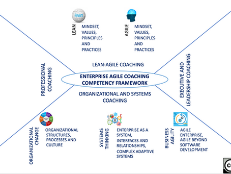 Enterprise Agile Coaching Competency Framework