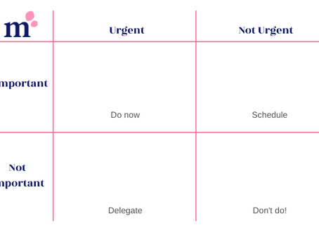 The carer's priority matrix
