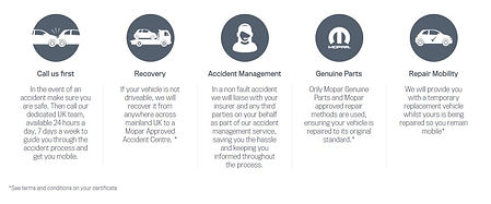 Mopar Accident Support Service Fiat