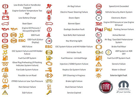 Fiat Warning Lights Symbol Guide