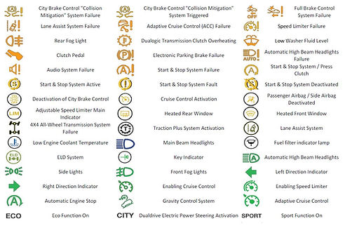 Fiat Warning Light Symbol Guide