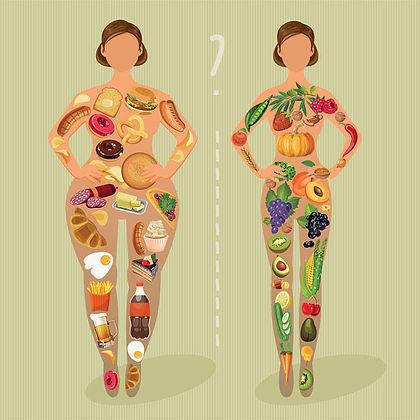 weightloss nutrition programs Cura Vida