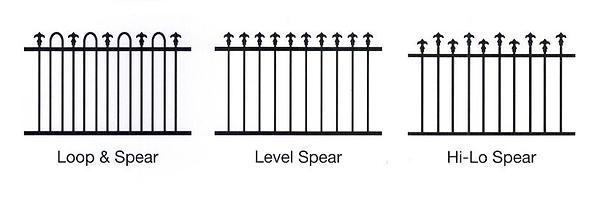 Tubular Fence Diagram 2.png