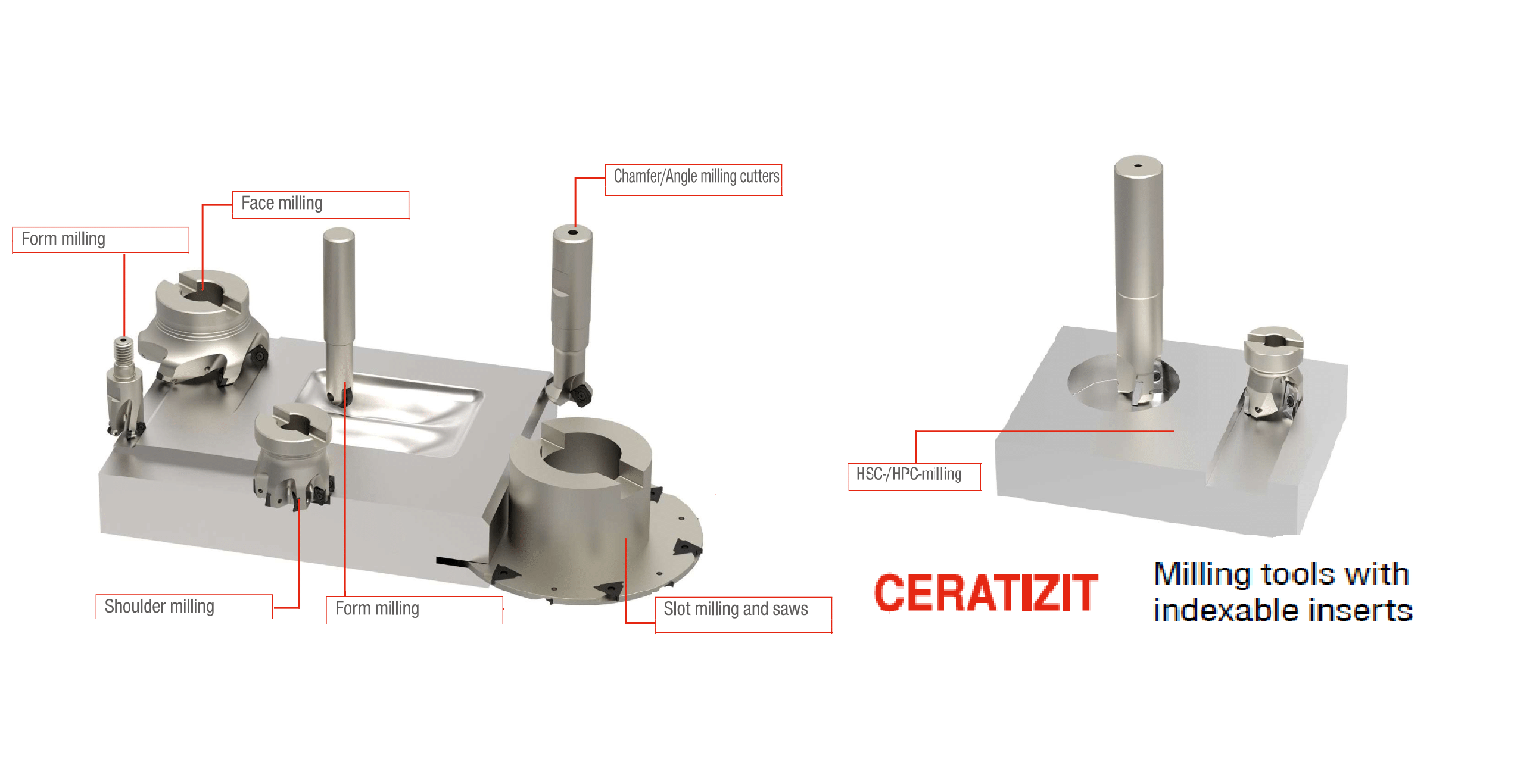 milling cera-12 milling tab.png