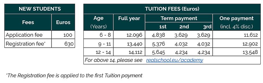 RSBP fees 202104.png