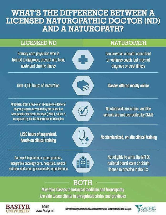 ND-vs-naturopath.jpg