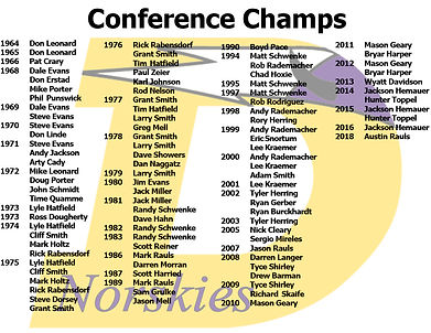 Conference Champs.jpg