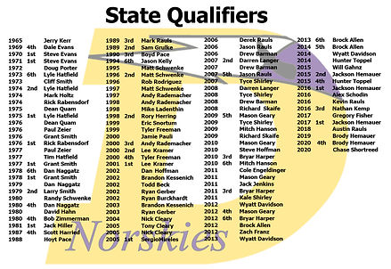 State Qualifiers.jpg
