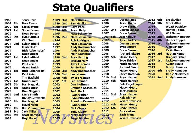 State Qualifiers copy.jpg